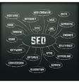 blackboard with diagram seo keywords vector image vector image