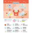 Baby Infographics Set vector image