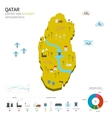 Energy industry and ecology of Qatar vector image