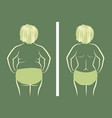 fat and slim girl vector image