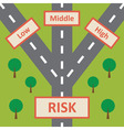 Risk Concept vector image