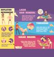 depilation methods retro cartoon infographic vector image