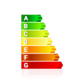 energy efficiency scale vector image