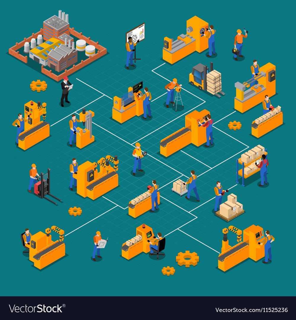 Factory workers isometric composition vector