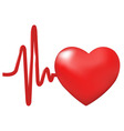 heart beats vector image