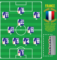 France Football Team Strategy Formation vector image