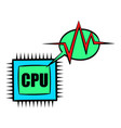 cpu icon cartoon vector image
