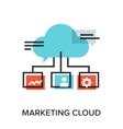 marketing cloud vector image