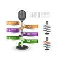 Standing microphone vector image