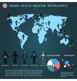 Human medicine infographics vector image
