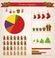 cute Christmas infographics vector image