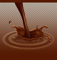 realistic chocolate splash liquid whirl vector image