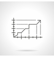 Development graph flat line icon vector image