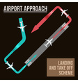 Take off and landing scheme vector image