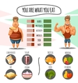 Proper nutrition diet calories and healthy vector image