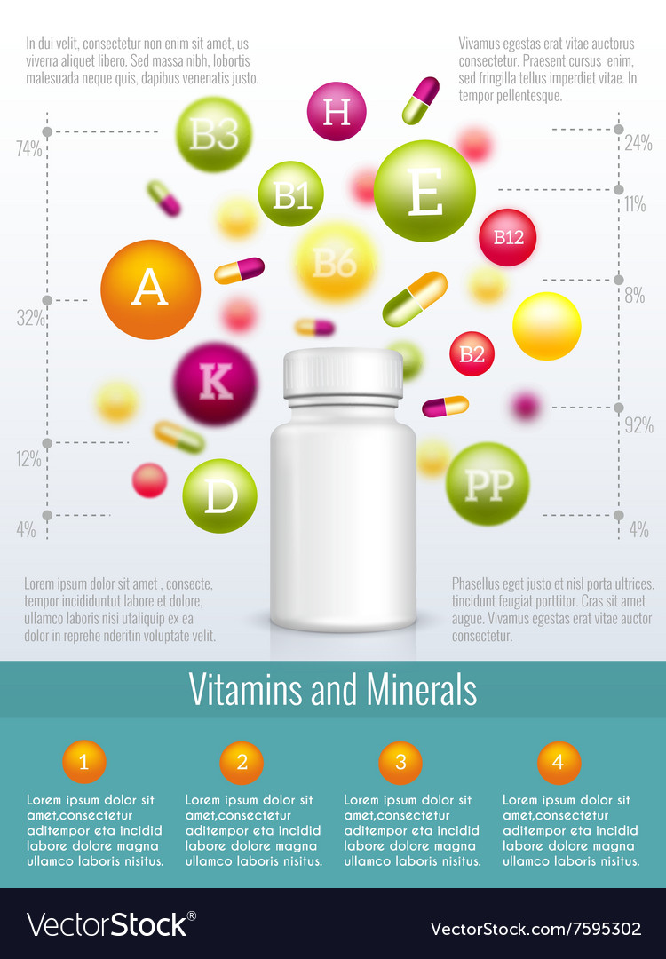 Vitamins and supplements infographics vector