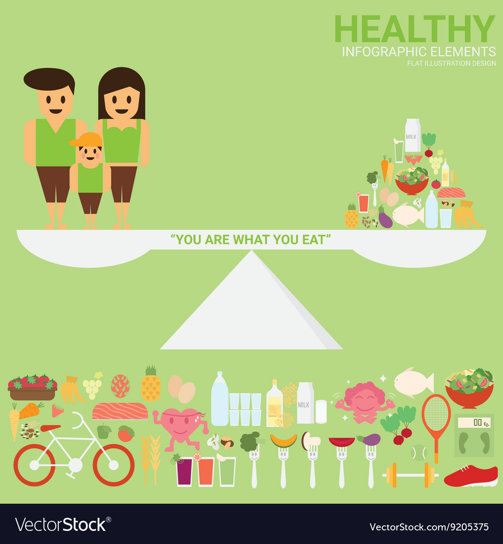 Healthy family vector