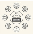 obesity icons set icons vector image