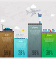 different types of transportation business vector image