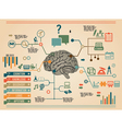 Retro infographic of education vector image