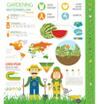 Gardening work farming infographicWatermelon vector image