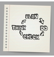 Plan do check think doodle vector image vector image