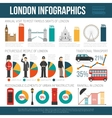 London Culture Flat Infographic Poster vector image