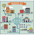 Infographic city vector image