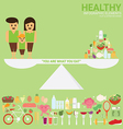 Healthy Family vector image