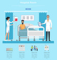 hospital room services vector image