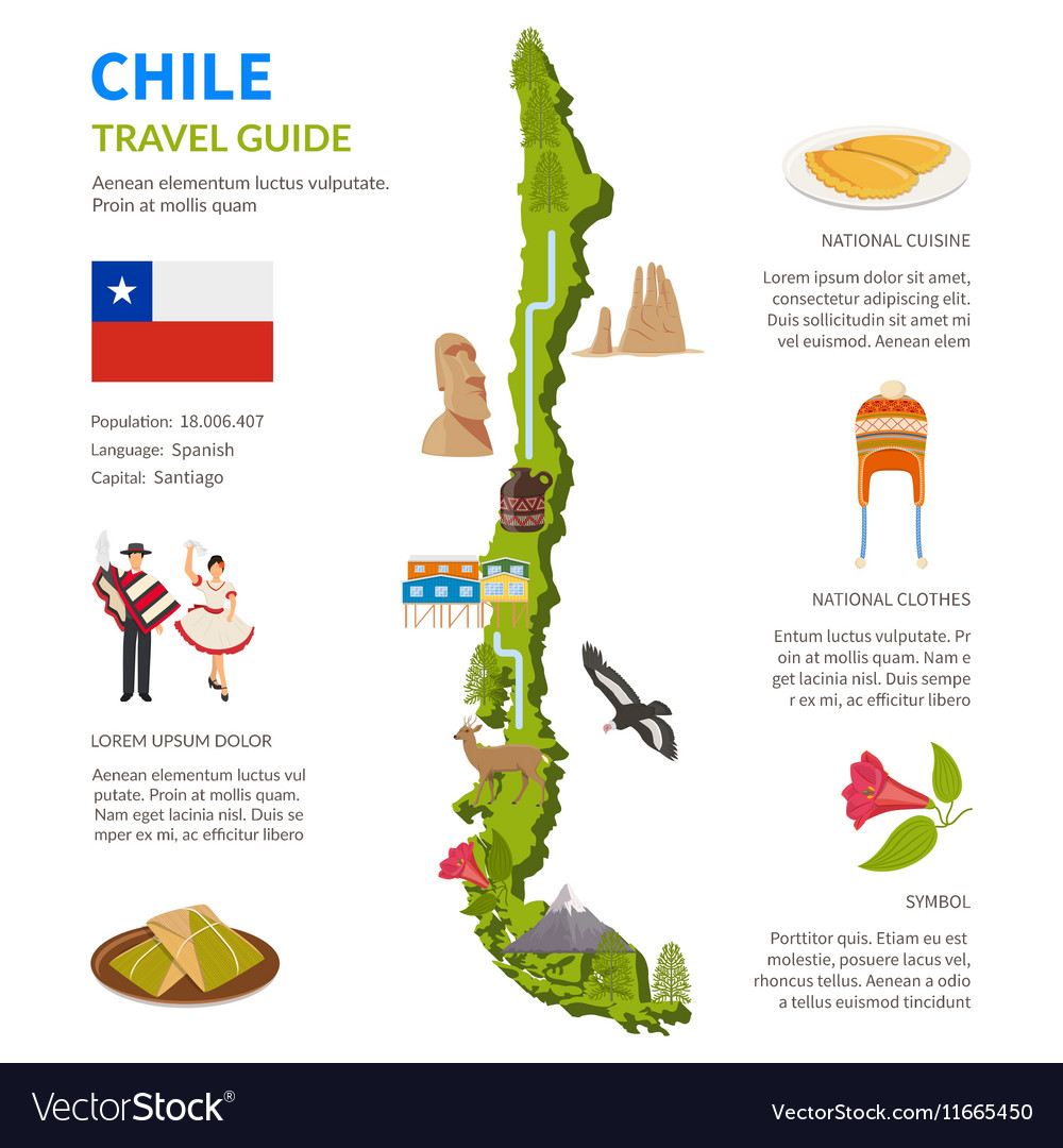 Chile infographics layout with map vector