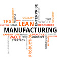 word cloud lean manufacturing vector image