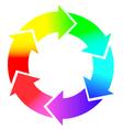 Round arrows in rainbow colors vector image