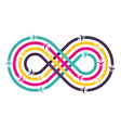 Colorful infinity sign with airplanes vector image