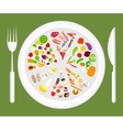 Food pyramid plate vector image