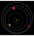 solar system with planets and sun on black vector image