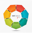 colorful infographic template with circle chart 7 vector image
