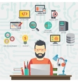 Man programmer is working on his laptop Coding vector image