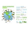 ecology infographics banner menu card vector image