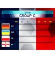 european soccer group c vector image