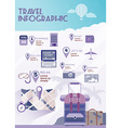 Vacation planner flat summer infographics vector image