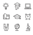 knowledges and education vector image