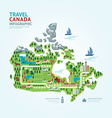 Infographic travel and landmark canada map vector image