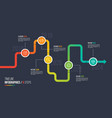 five steps timeline or milestone infographic chart vector image