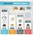 Virtual Glasses Infographics vector image