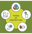 Five senses concept vector image