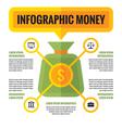 Infographic money dollar - concept scheme vector image
