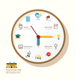 Infographic watch and flat icons idea education vector image