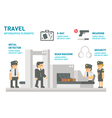 Flat design travel security infogrphic vector image