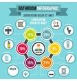 Bathroom infographic flat style vector image